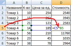 формулы и таблицы