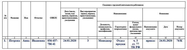 Новая форма сзв-тд пфр с 2020 года