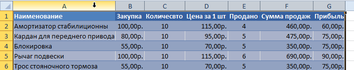 Как копировать таблицу в Excel сохраняя формат ячеек