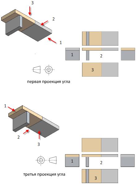 параметры чертежей из 3D моделей